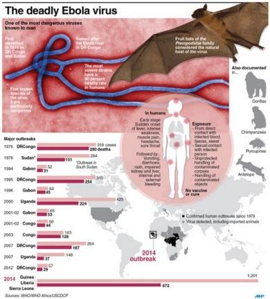 ebola_20140730_afp