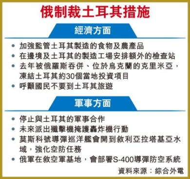 HKET20151127ID01AGL